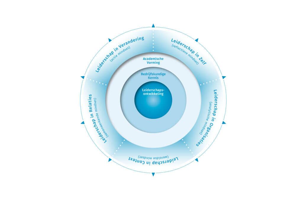 TSM-IG-EMBA-NL-blauw